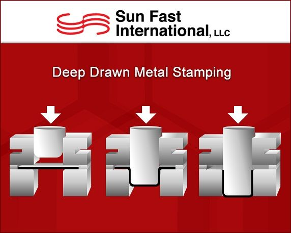 Deep Drawn Metal Stampings